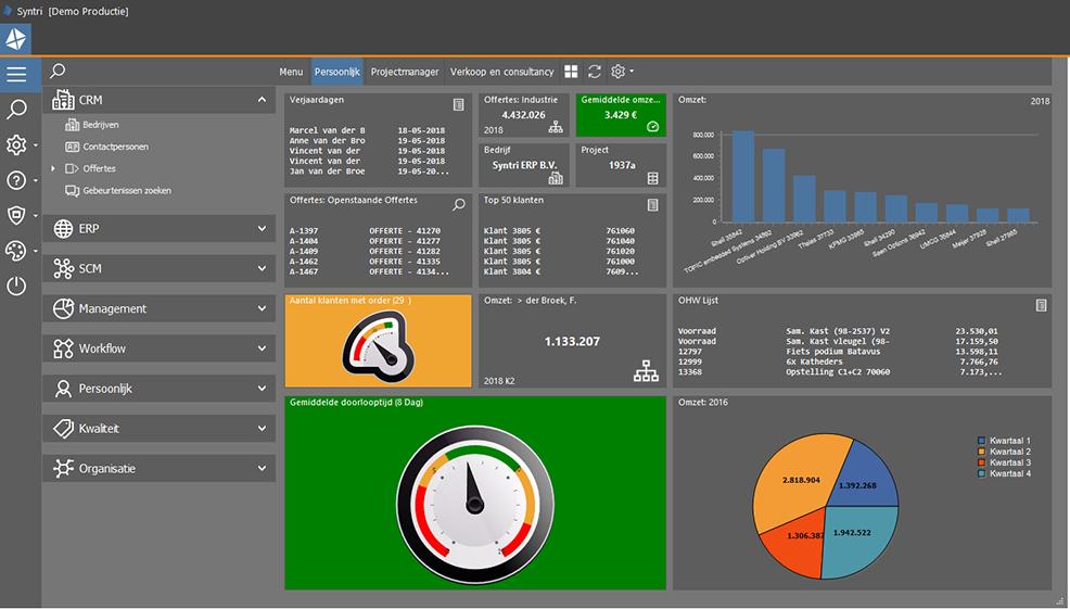 Dashboard voor (live) statistieken en metrics
